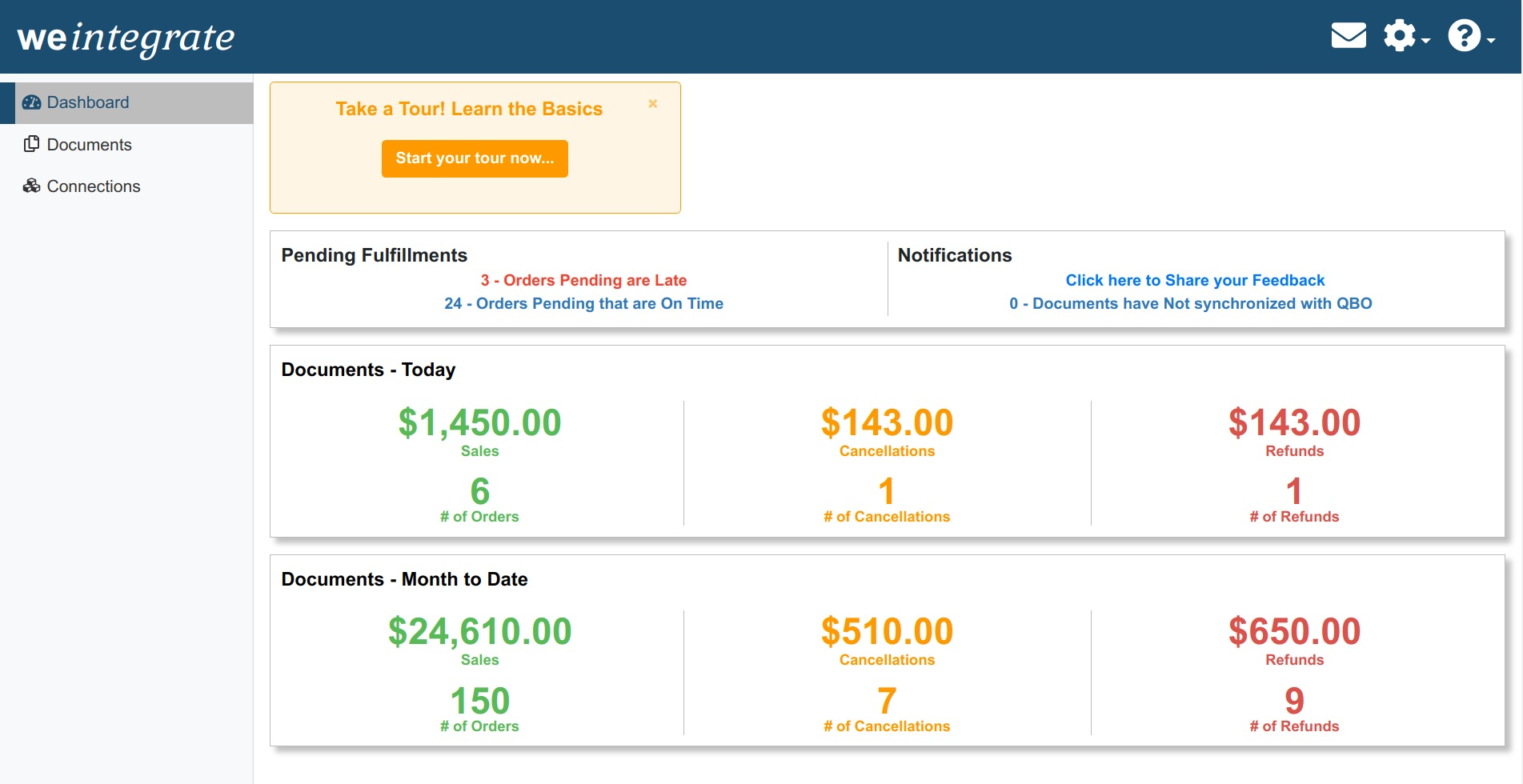 WeIntegrate Shopify Operations Dashboard Main